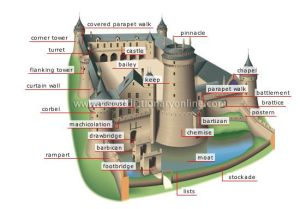 castle vocabulary